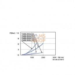 boite hydrostatique complete tuff torq K46BD